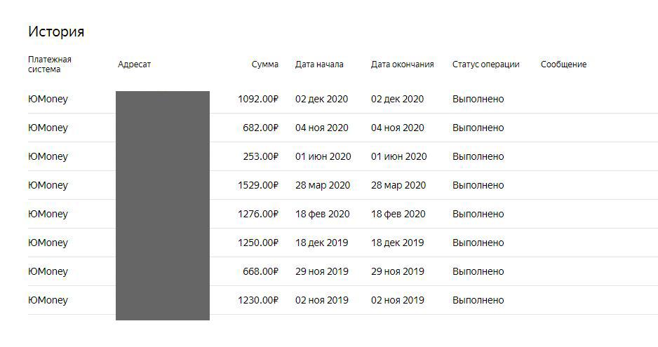 Скриншот доходов с яндекс дзен